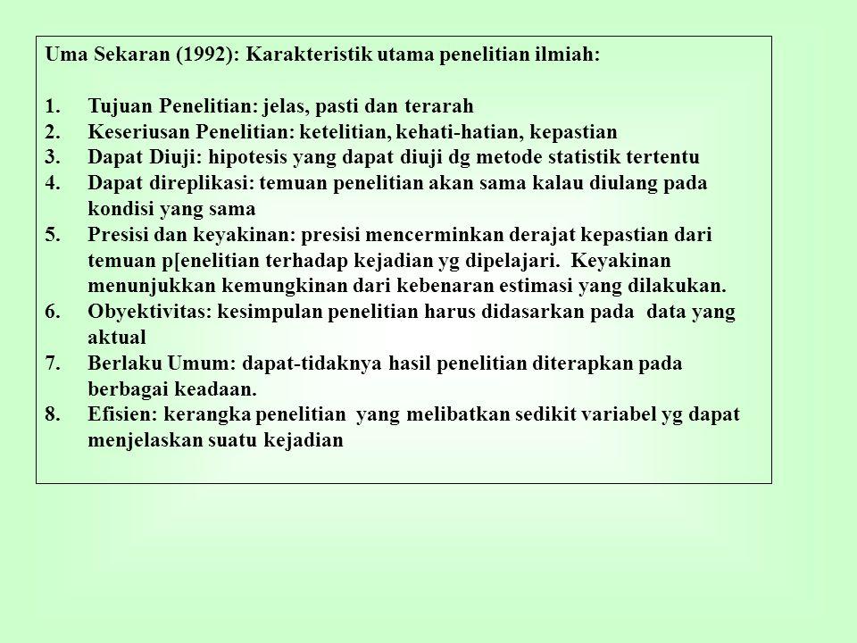 Uma Sekaran (1992): Karakteristik utama penelitian ilmiah: