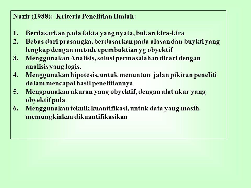 Nazir (1988): Kriteria Penelitian Ilmiah: