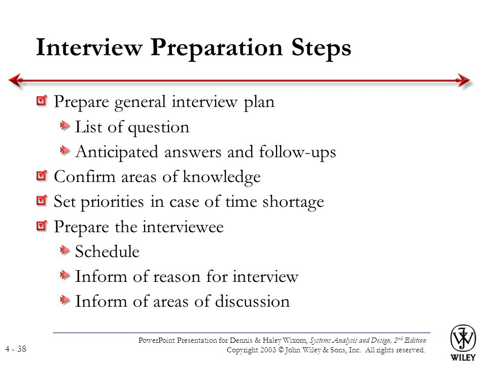 Interview Preparation Steps