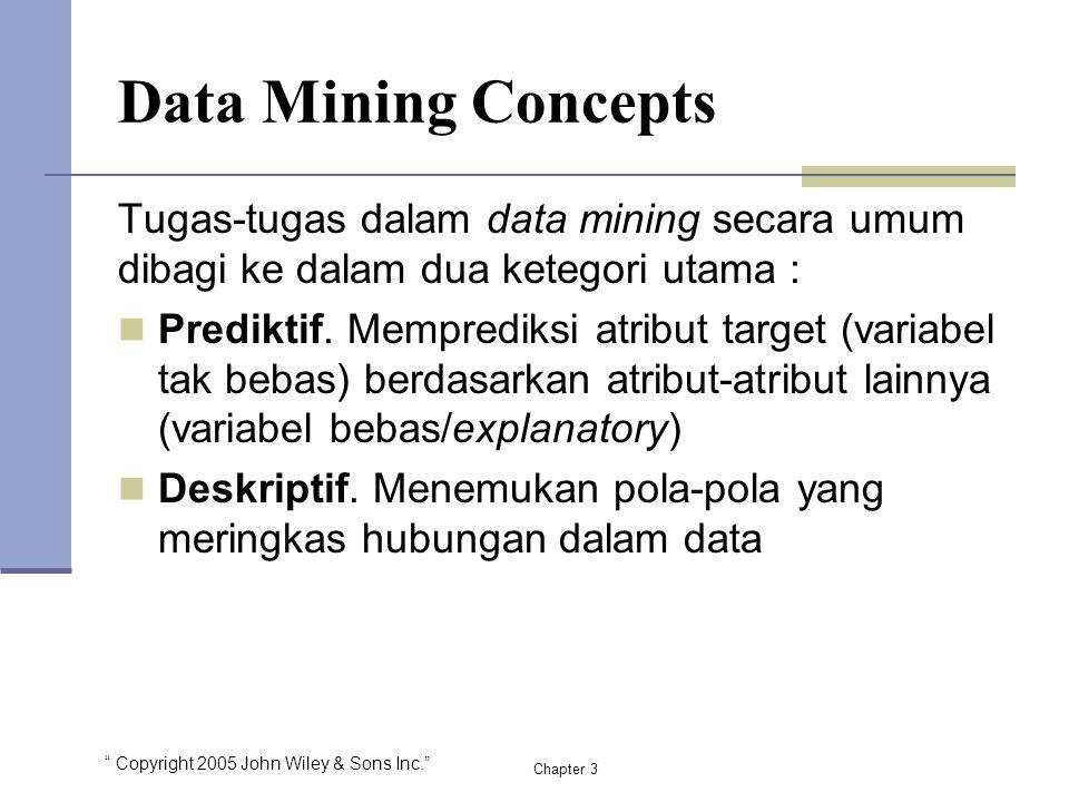 Data Mining Concepts Tugas-tugas dalam data mining secara umum dibagi ke dalam dua ketegori utama :