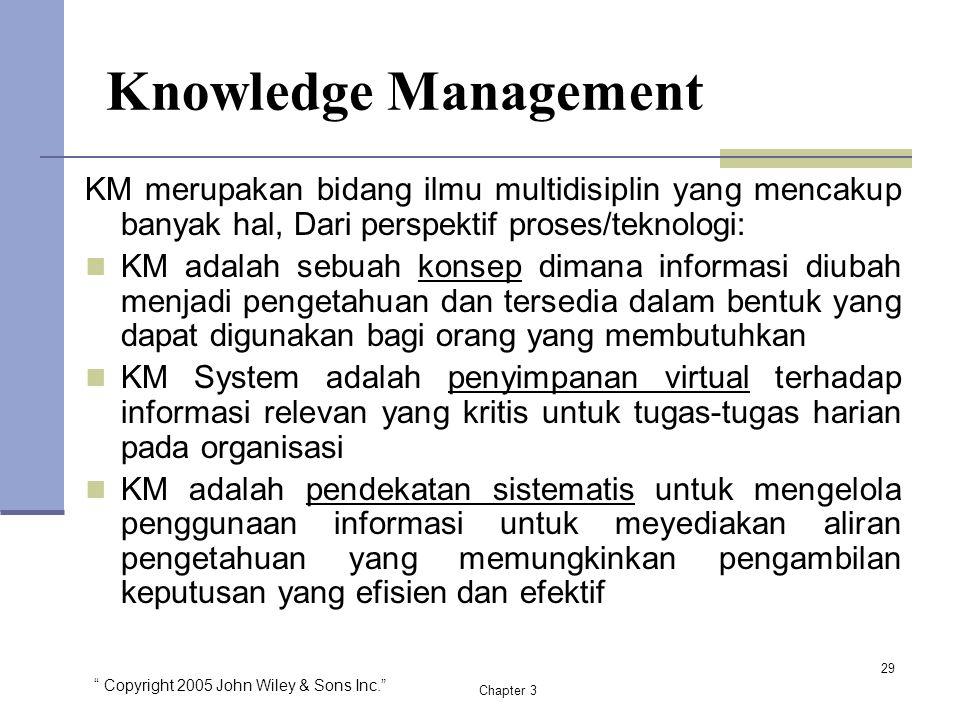 Knowledge Management KM merupakan bidang ilmu multidisiplin yang mencakup banyak hal, Dari perspektif proses/teknologi: