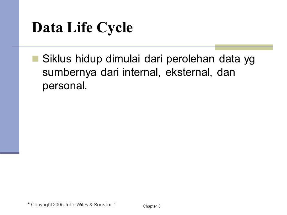 Data Life Cycle Siklus hidup dimulai dari perolehan data yg sumbernya dari internal, eksternal, dan personal.