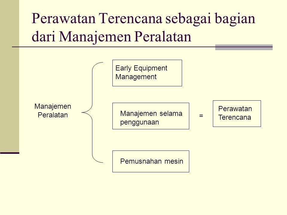 Perawatan Terencana sebagai bagian dari Manajemen Peralatan