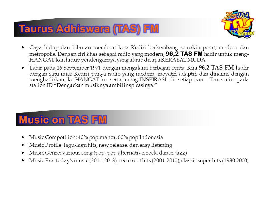 Taurus Adhiswara (TAS) FM