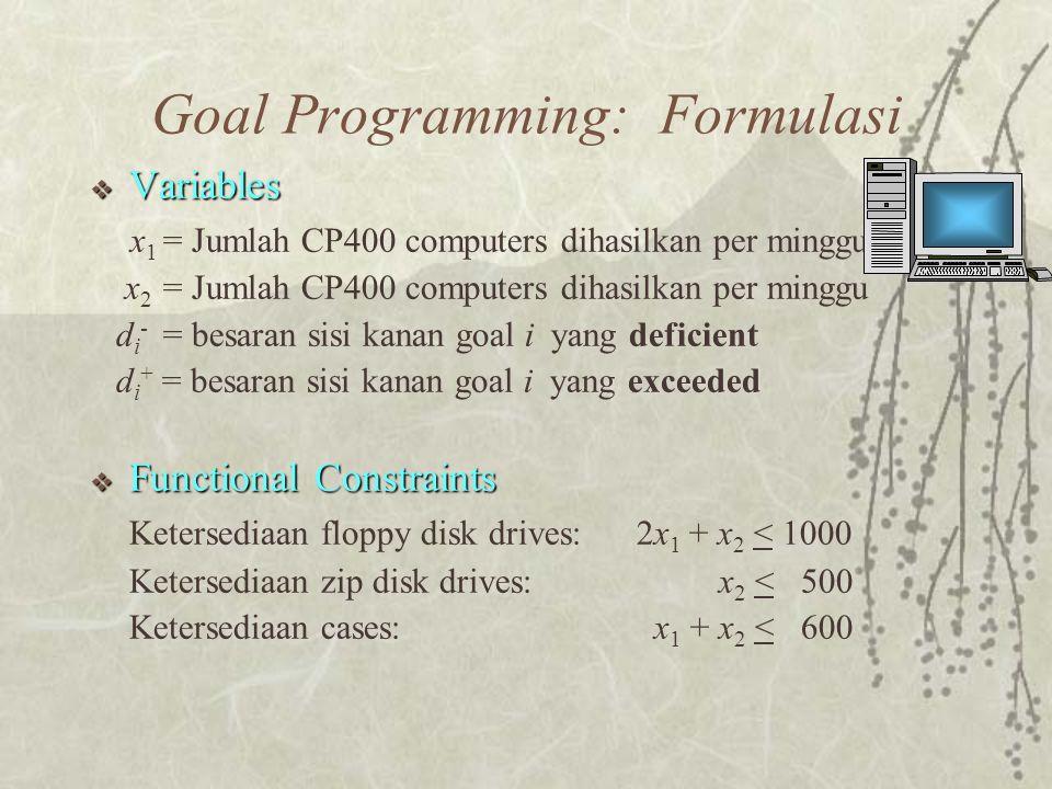 Goal Programming: Formulasi