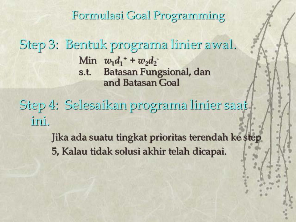 Formulasi Goal Programming