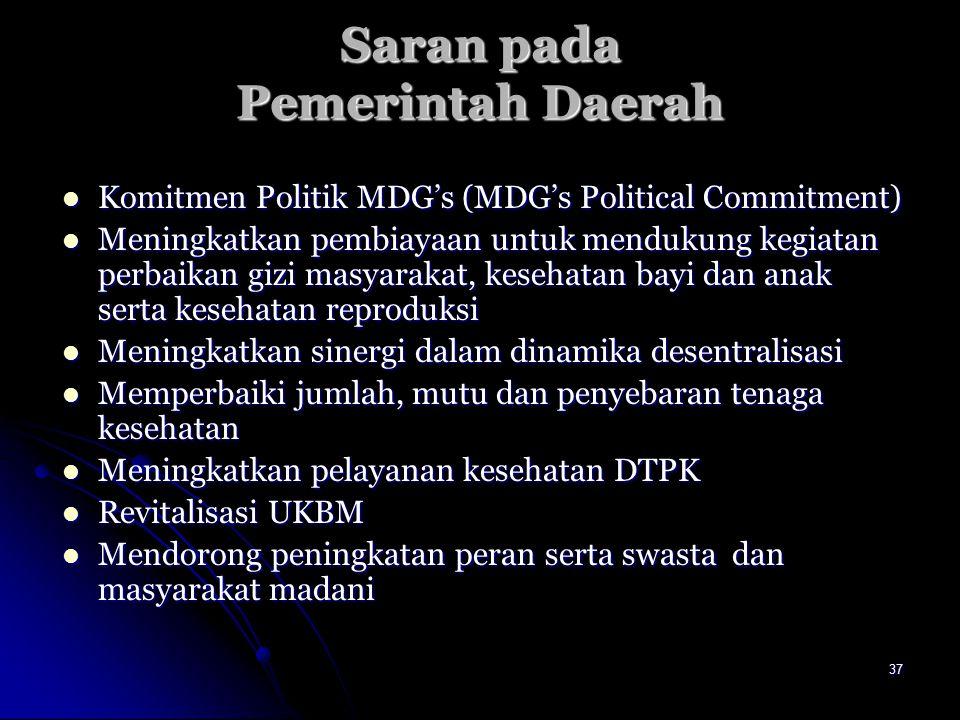 Saran pada Pemerintah Daerah