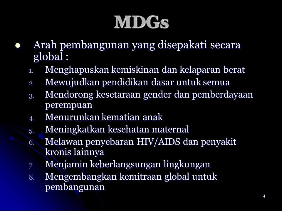 MDGs Arah pembangunan yang disepakati secara global :