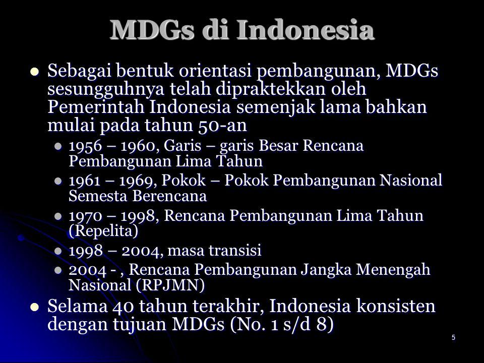 MDGs di Indonesia
