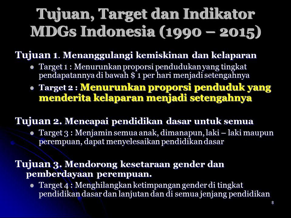 Tujuan, Target dan Indikator MDGs Indonesia (1990 – 2015)