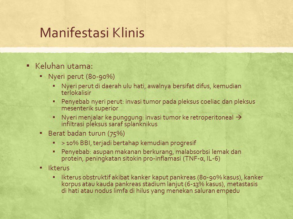 Manifestasi Klinis Keluhan utama: Nyeri perut (80-90%)