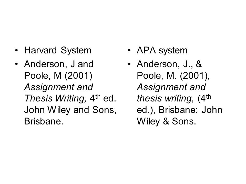 Harvard System Anderson, J and Poole, M (2001) Assignment and Thesis Writing, 4th ed. John Wiley and Sons, Brisbane.