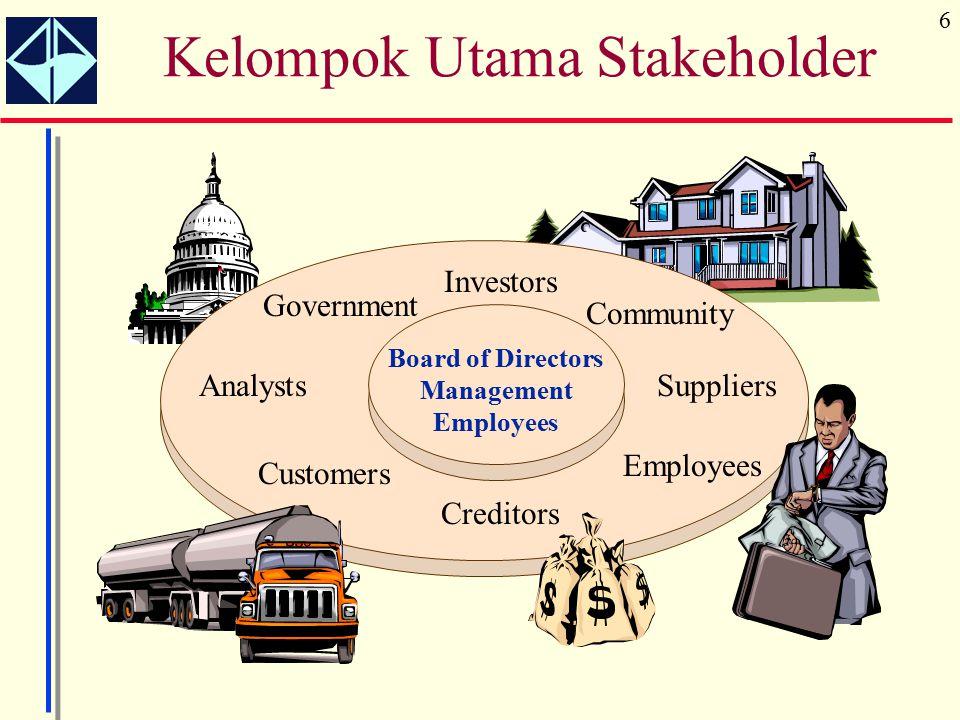 Kelompok Utama Stakeholder