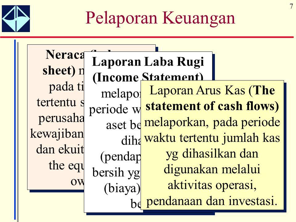 Pelaporan Keuangan