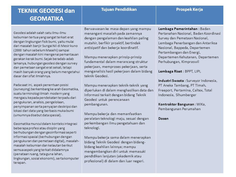 TEKNIK GEODESI dan GEOMATIKA