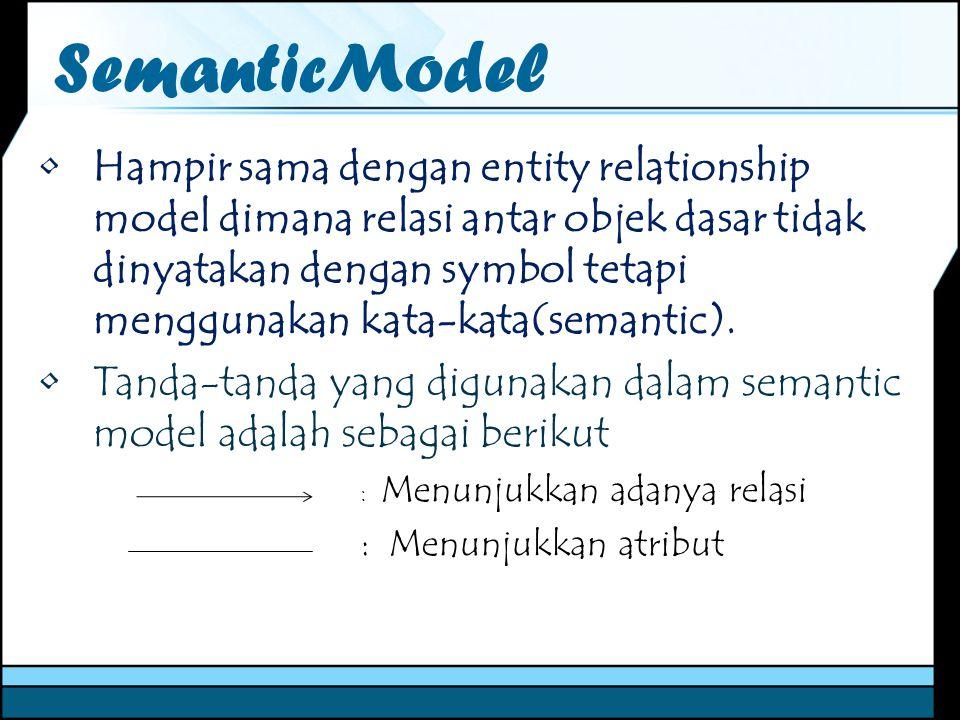 SemanticModel