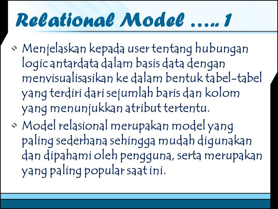 Relational Model ….. 1