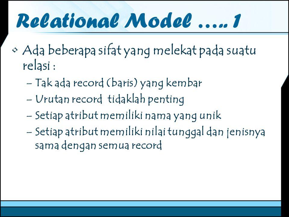Relational Model ….. 1 Ada beberapa sifat yang melekat pada suatu relasi : Tak ada record (baris) yang kembar.