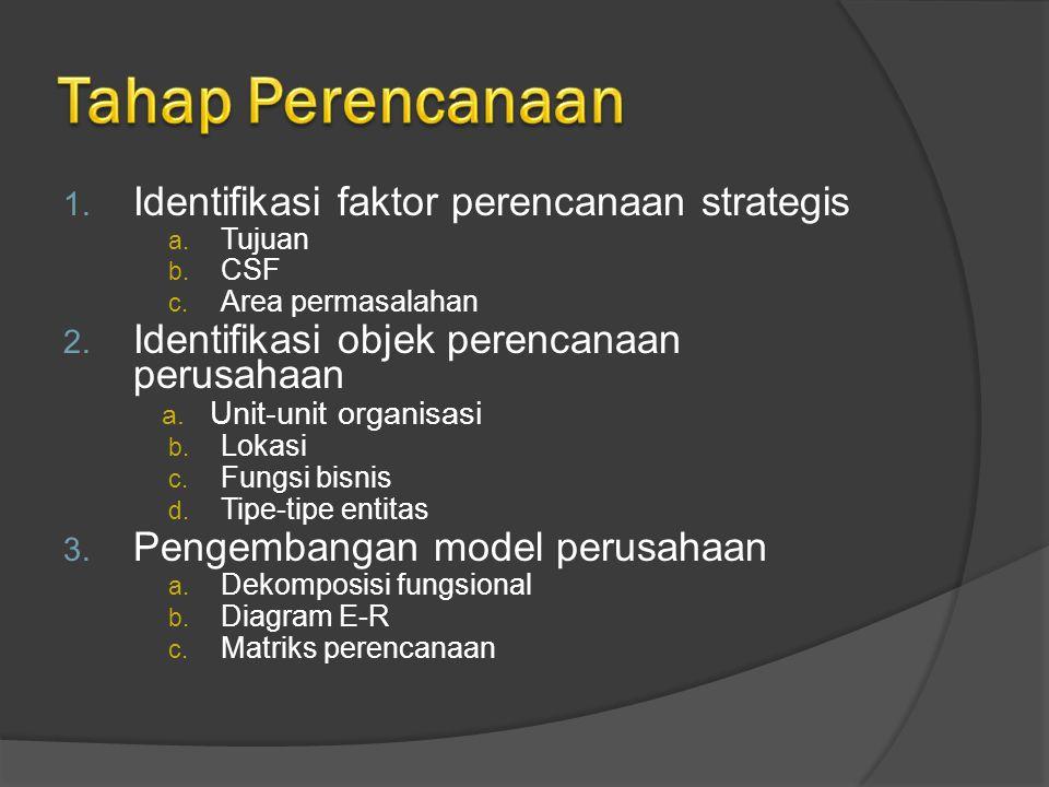 Tahap Perencanaan Identifikasi faktor perencanaan strategis