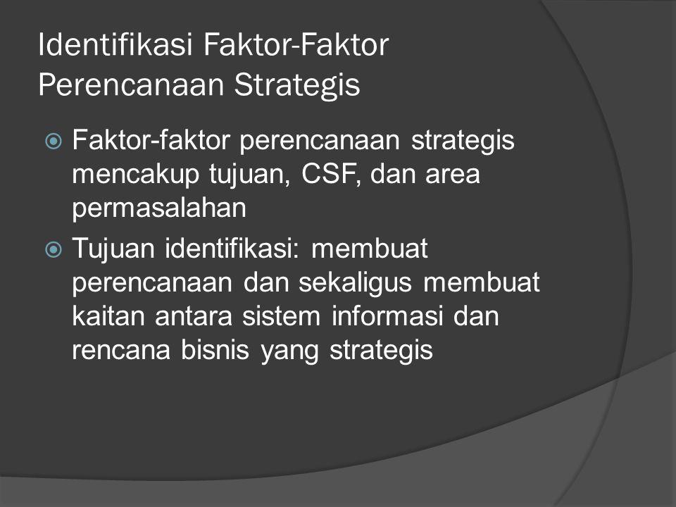 Identifikasi Faktor-Faktor Perencanaan Strategis