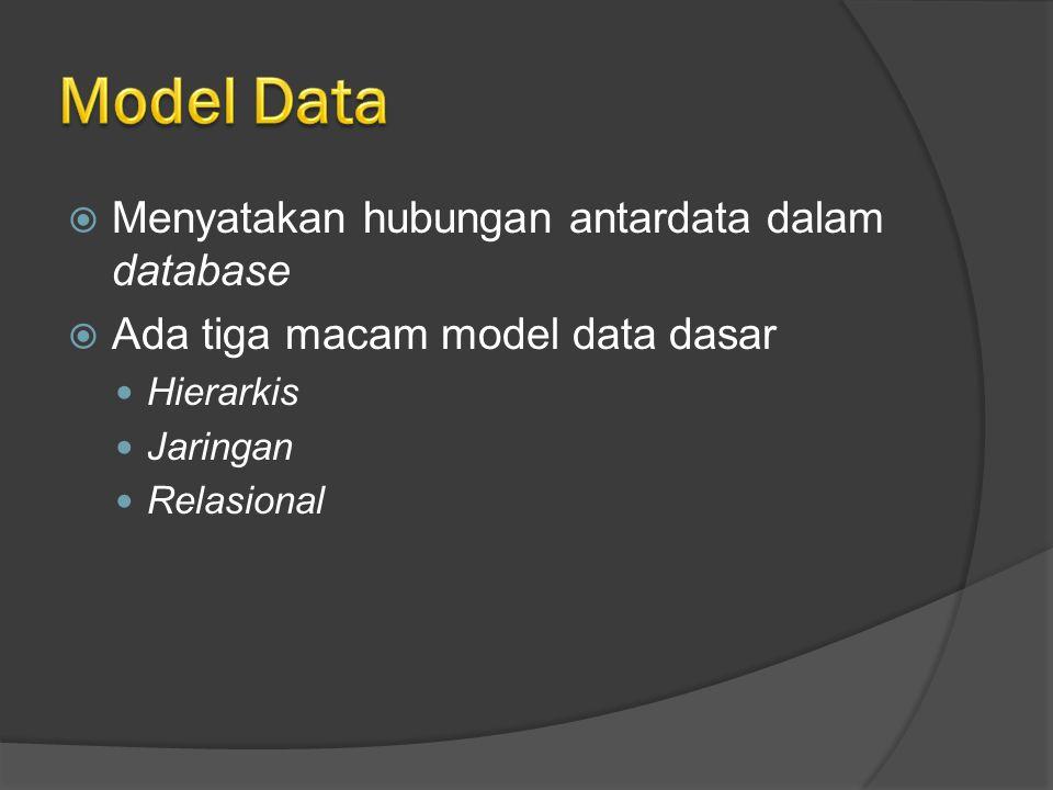 Model Data Menyatakan hubungan antardata dalam database