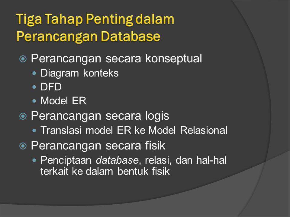 Tiga Tahap Penting dalam Perancangan Database