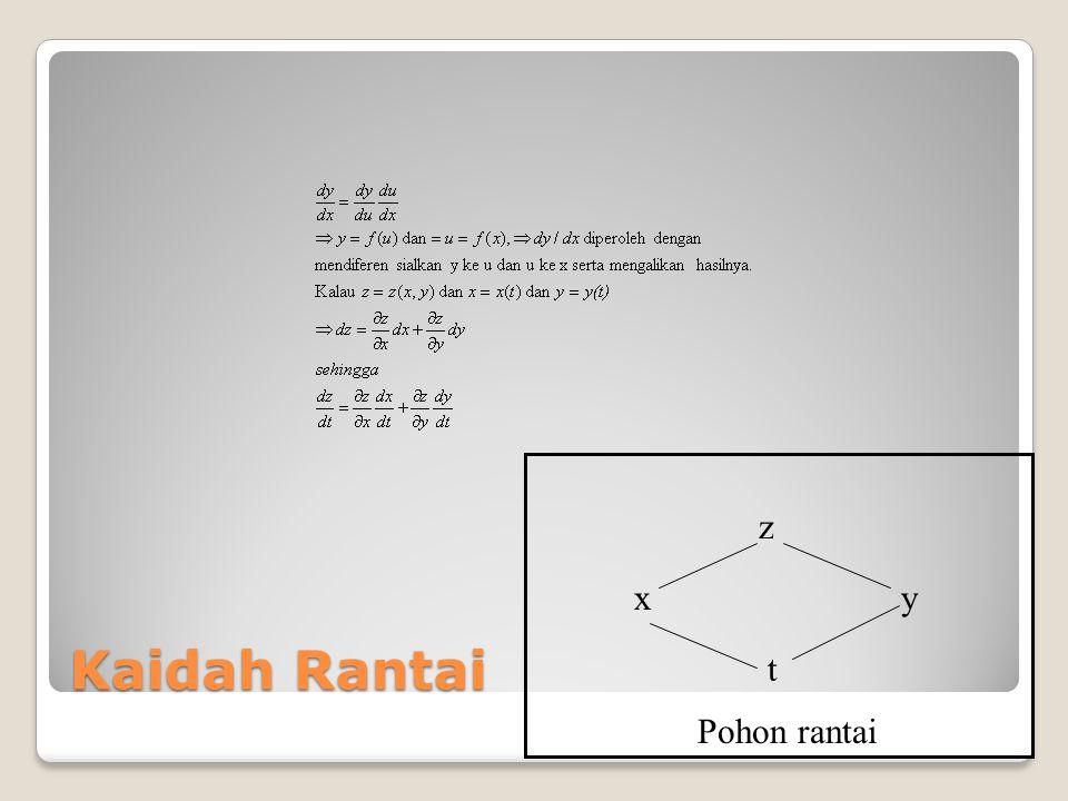 z x y Kaidah Rantai t Pohon rantai