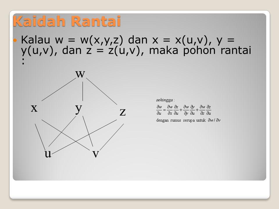 Kaidah Rantai Kalau w = w(x,y,z) dan x = x(u,v), y = y(u,v), dan z = z(u,v), maka pohon rantai : w.