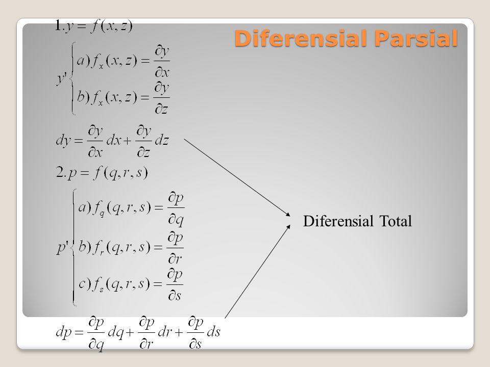 Diferensial Parsial Diferensial Total