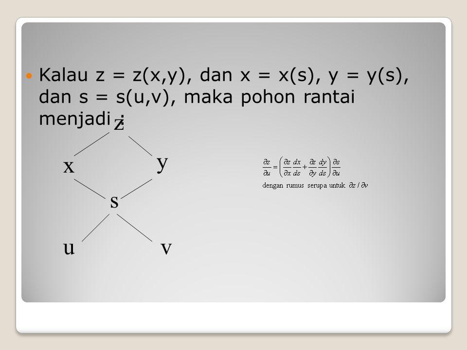 Kalau z = z(x,y), dan x = x(s), y = y(s), dan s = s(u,v), maka pohon rantai menjadi :