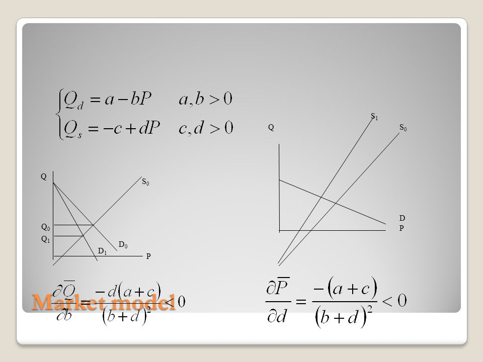 Q S0 D P S1 Q S0 D1 D0 P Q0 Q1 Market model