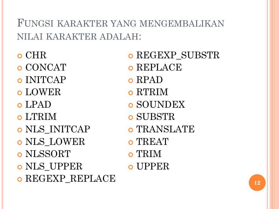 Fungsi karakter yang mengembalikan nilai karakter adalah: