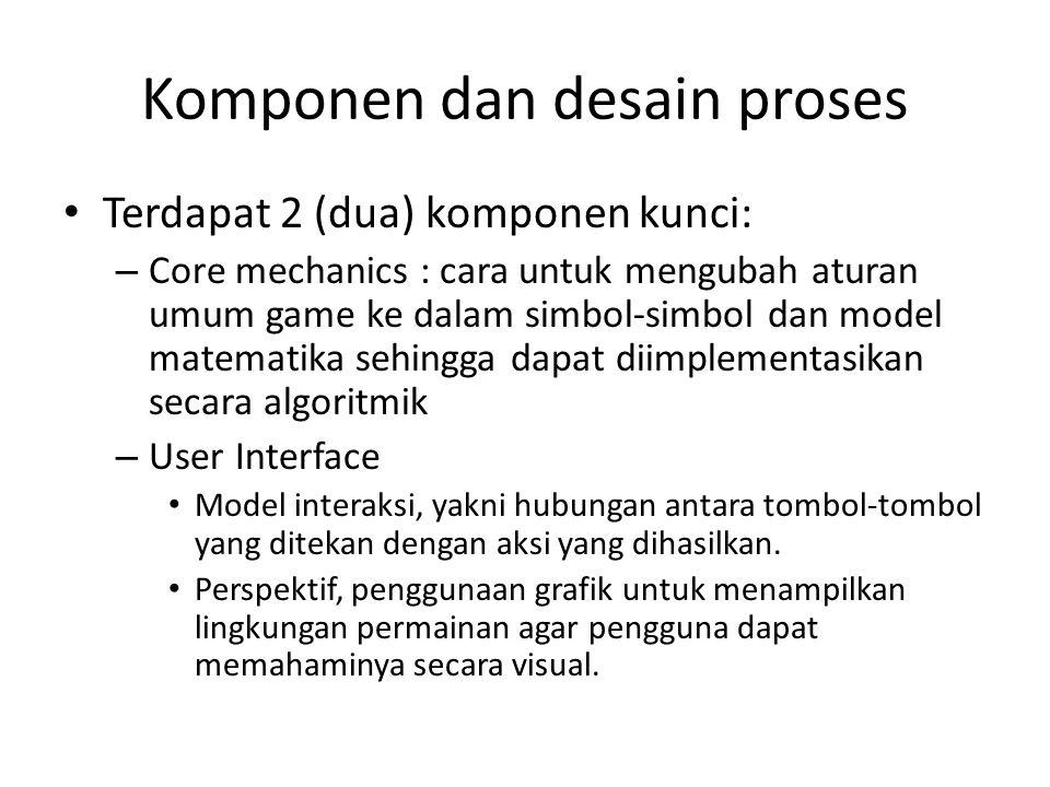 Komponen dan desain proses