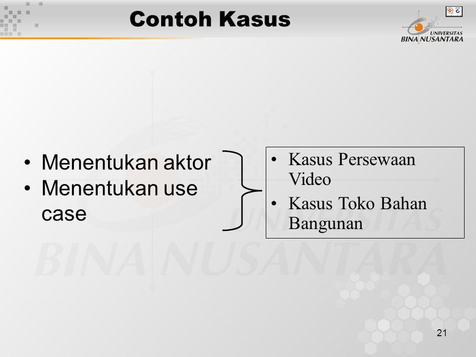 Contoh Kasus Menentukan aktor Menentukan use case