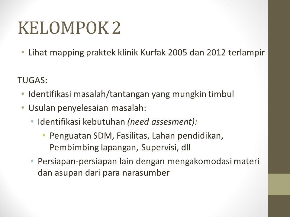 KELOMPOK 2 Lihat mapping praktek klinik Kurfak 2005 dan 2012 terlampir