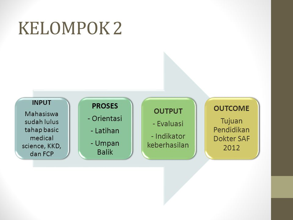 KELOMPOK 2 PROSES OUTCOME OUTPUT - Orientasi