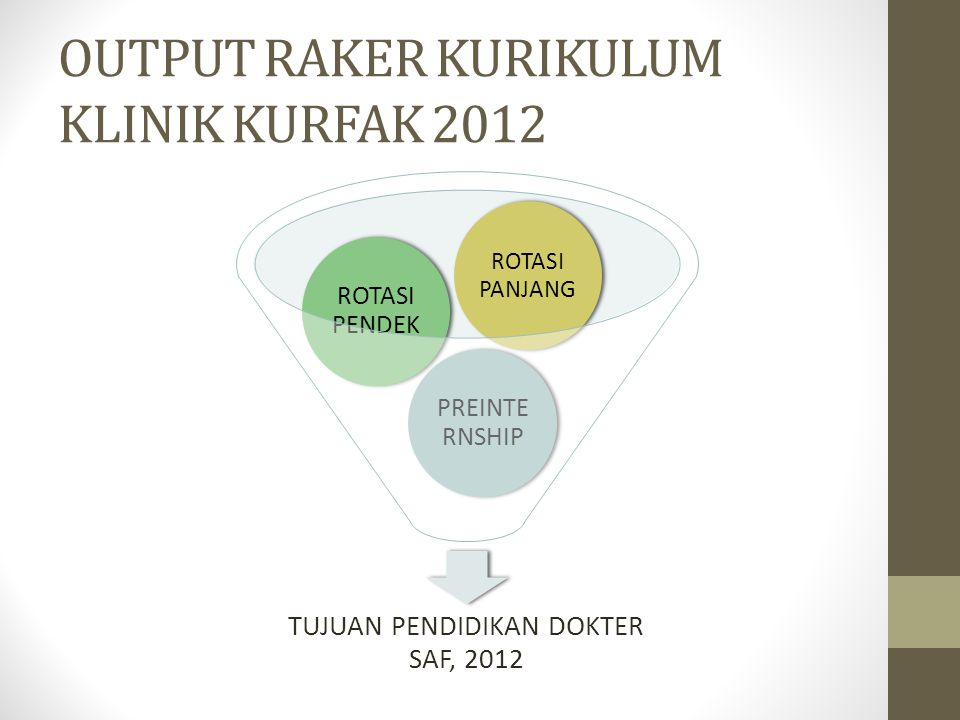 OUTPUT RAKER KURIKULUM KLINIK KURFAK 2012