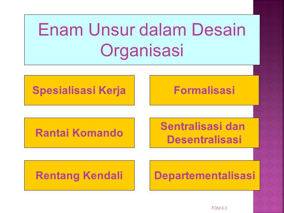 Enam Unsur dalam Desain Organisasi