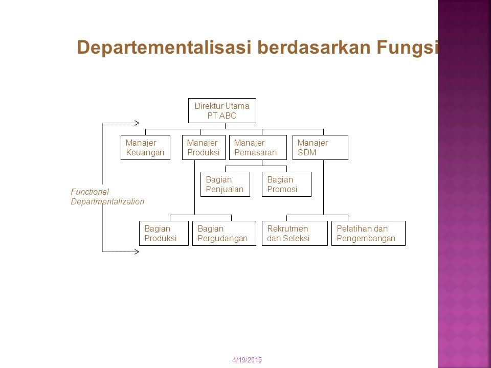 Departementalisasi berdasarkan Fungsi