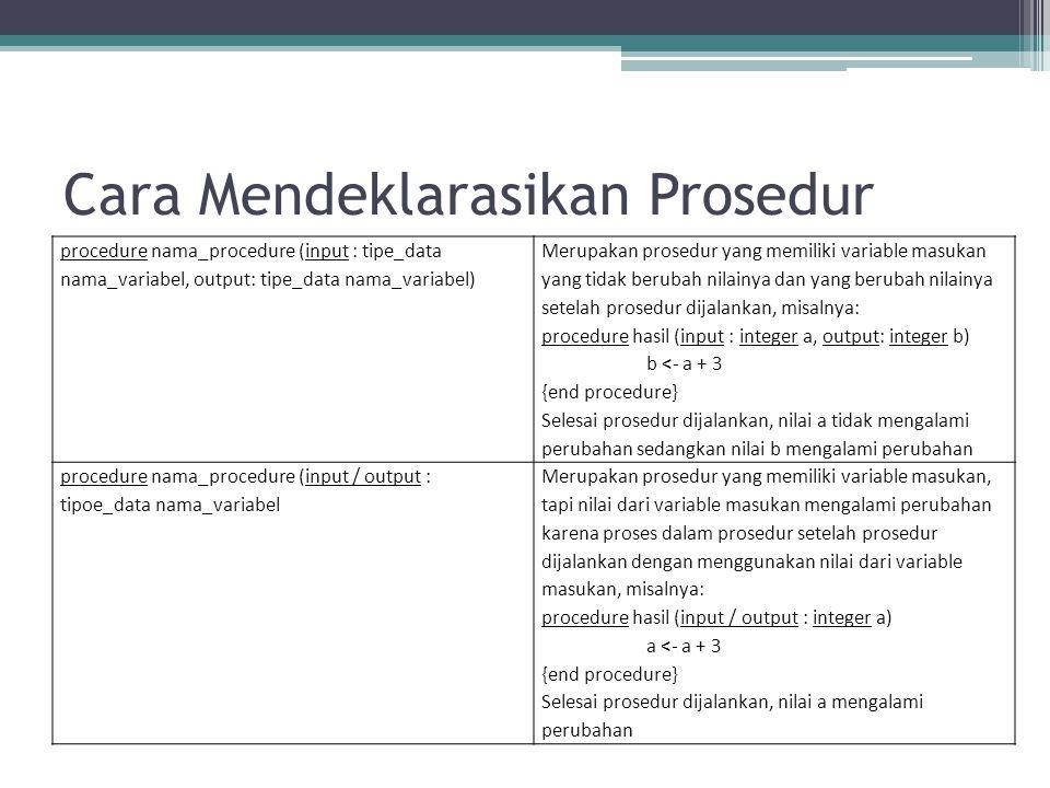 Cara Mendeklarasikan Prosedur