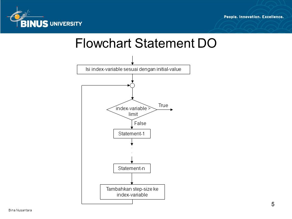 Flowchart Statement DO