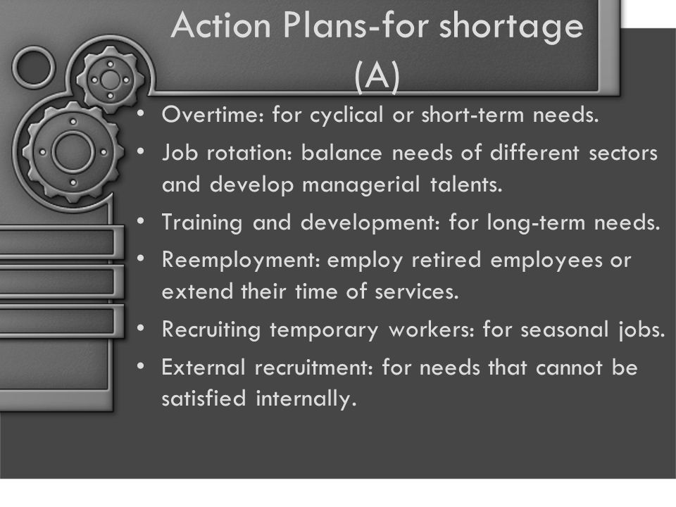 Action Plans-for shortage (A)