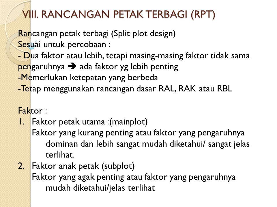 VIII. RANCANGAN PETAK TERBAGI (RPT)