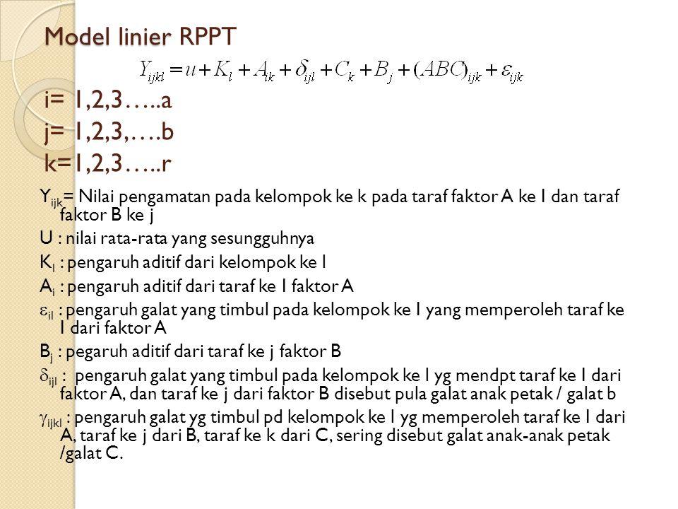 Model linier RPPT i= 1,2,3…..a j= 1,2,3,….b k=1,2,3…..r