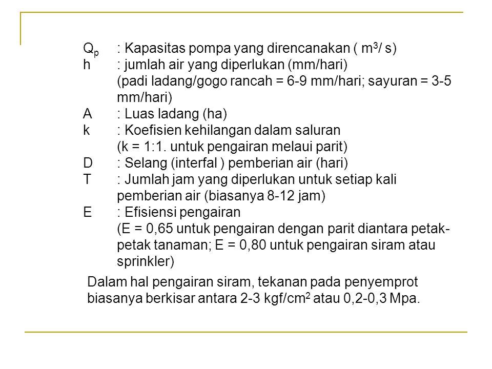 Qp : Kapasitas pompa yang direncanakan ( m3/ s)