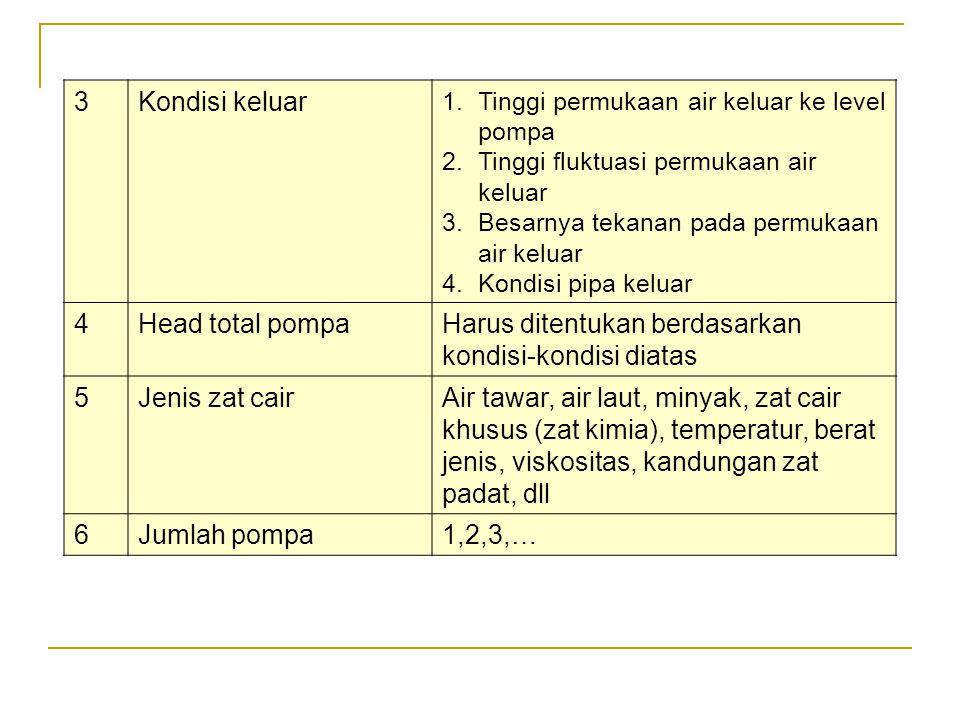 Harus ditentukan berdasarkan kondisi-kondisi diatas 5 Jenis zat cair