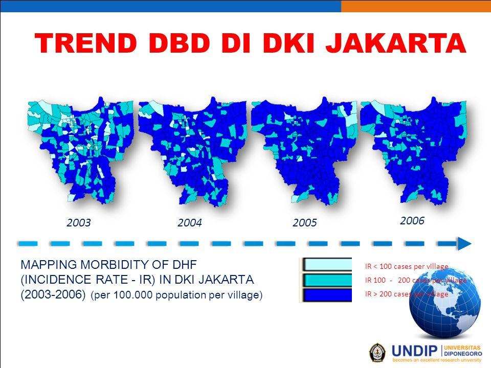 TREND DBD DI DKI JAKARTA