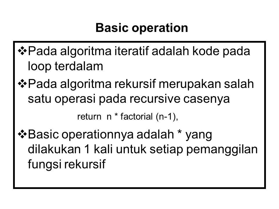 Pada algoritma iteratif adalah kode pada loop terdalam