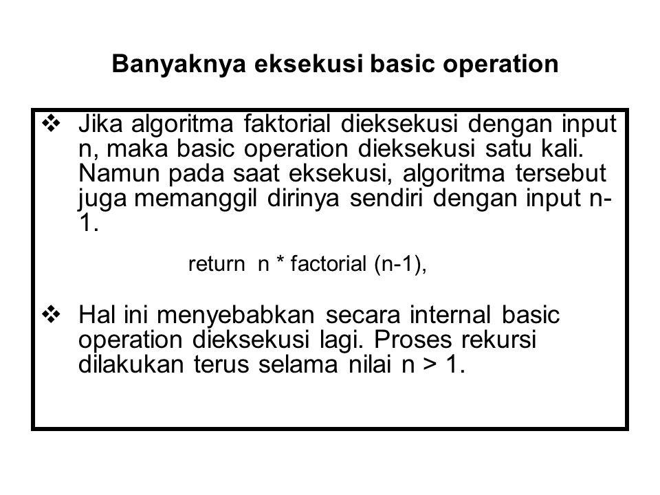 Banyaknya eksekusi basic operation