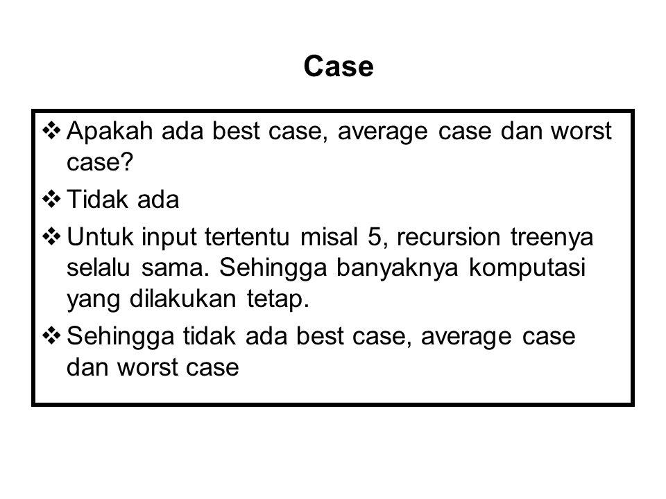 Case Apakah ada best case, average case dan worst case Tidak ada